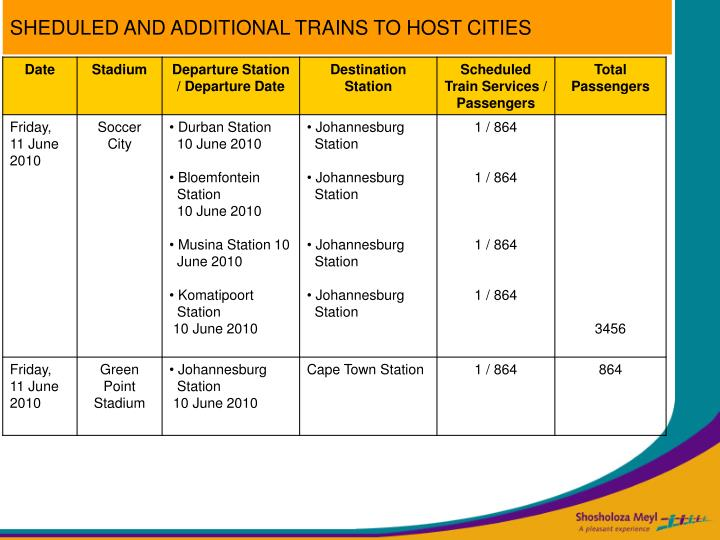 SHEDULED AND ADDITIONAL TRAINS TO HOST CITIES