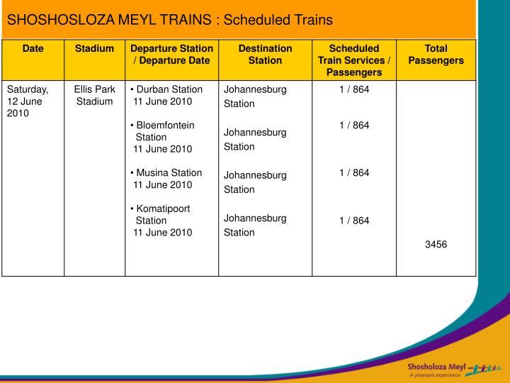 SHOSHOSLOZA MEYL TRAINS : Scheduled Trains
