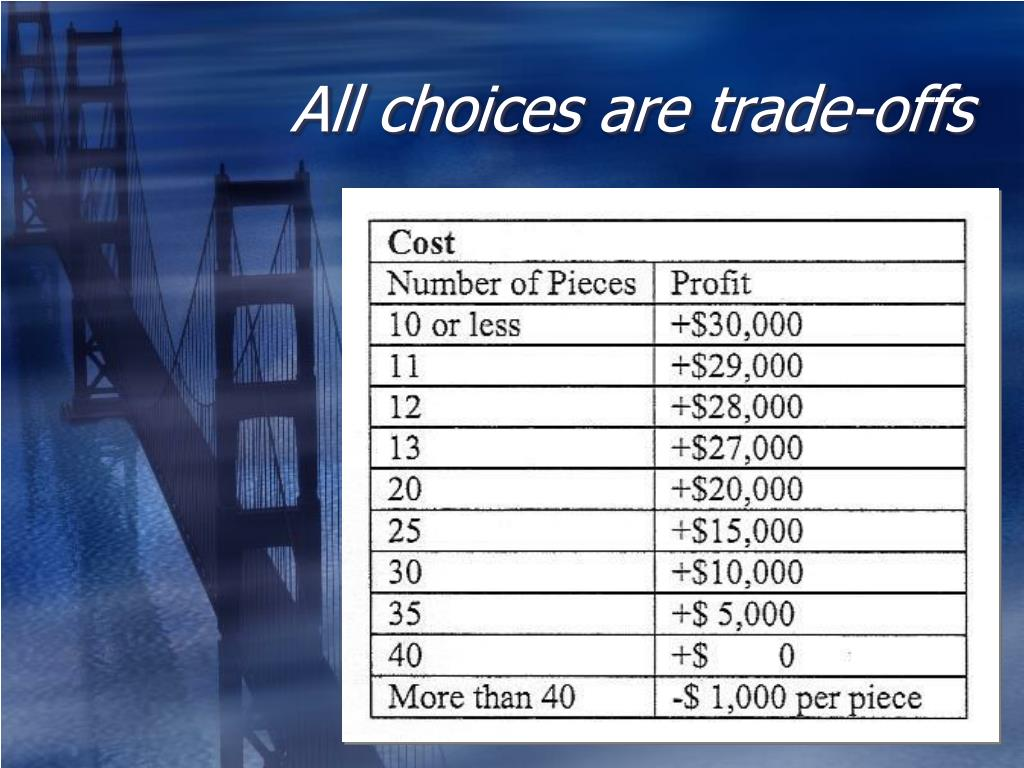 All choices are trade-offs
