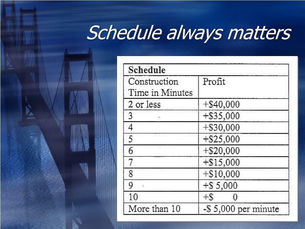 Schedule always matters