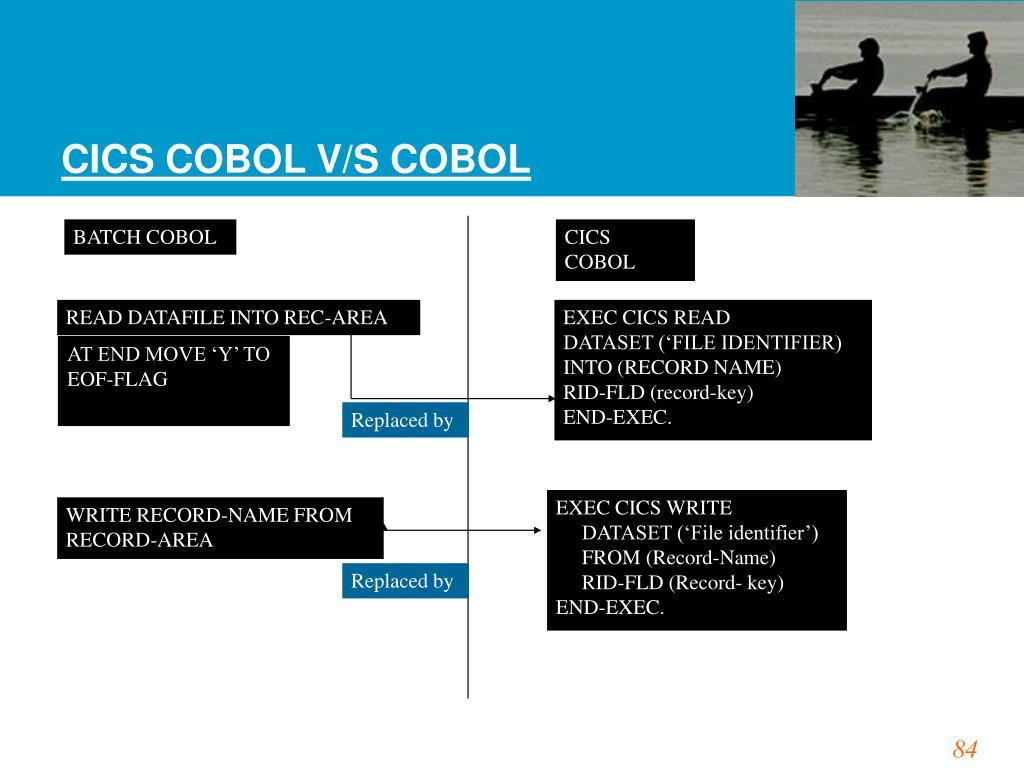 CICS COBOL V/S COBOL