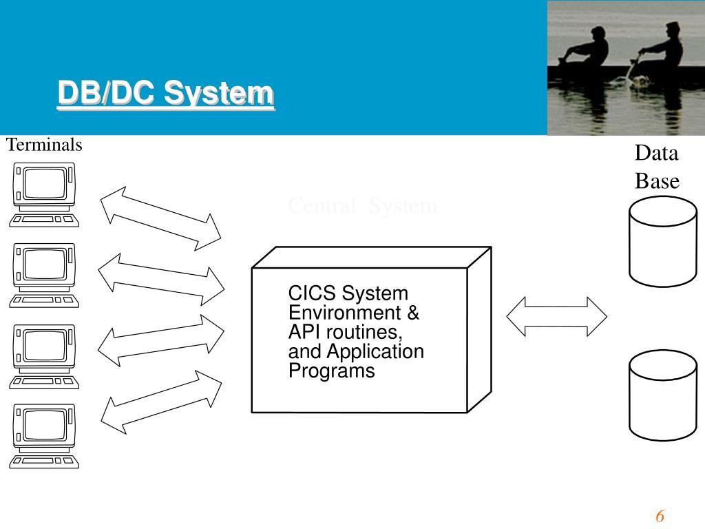 DB/DC System