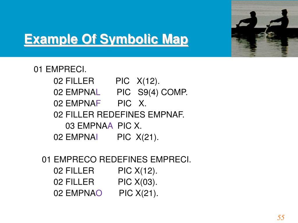 Example Of Symbolic Map