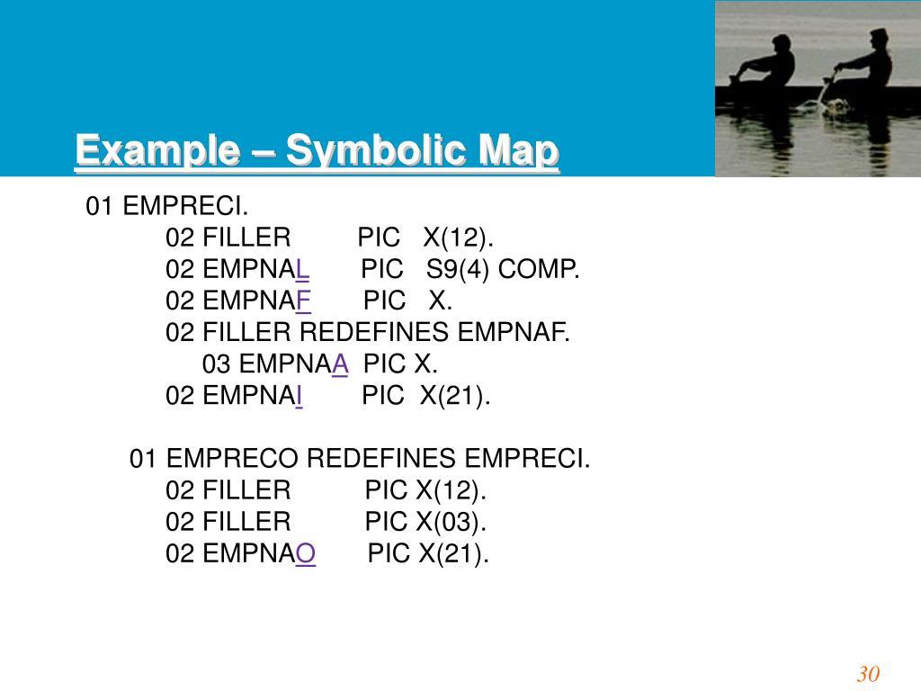 Example – Symbolic Map