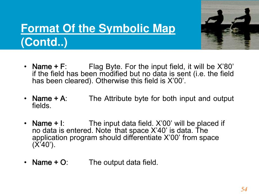 Format Of the Symbolic Map