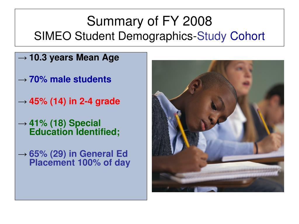 Summary of FY 2008