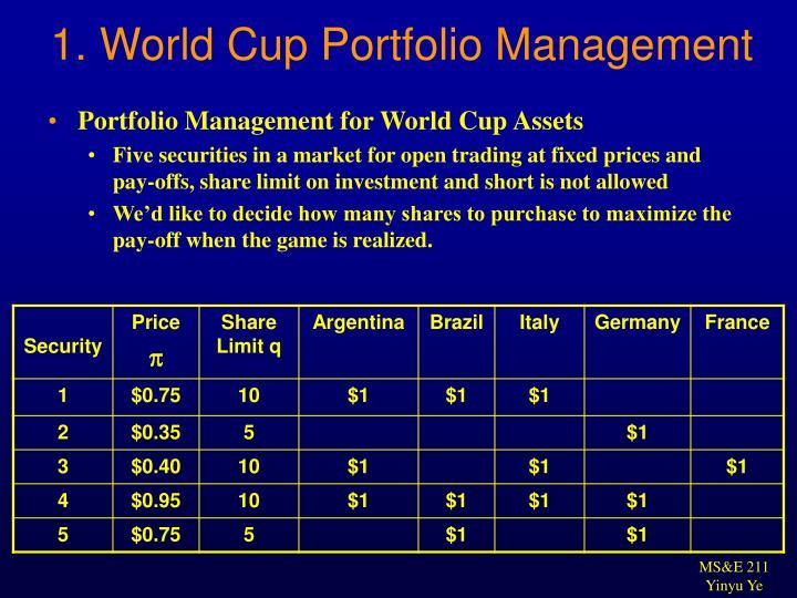 1. World Cup Portfolio Management