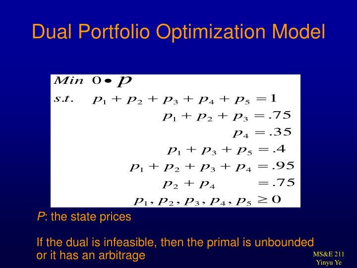Dual Portfolio Optimization Model