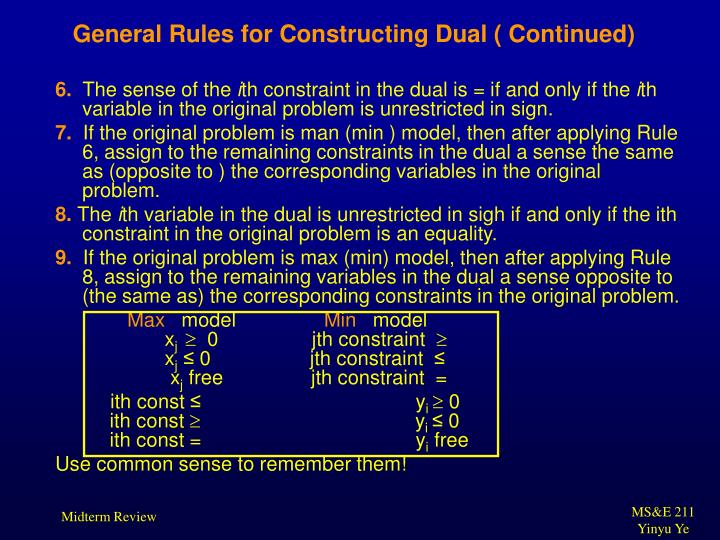 General Rules for Constructing Dual ( Continued)