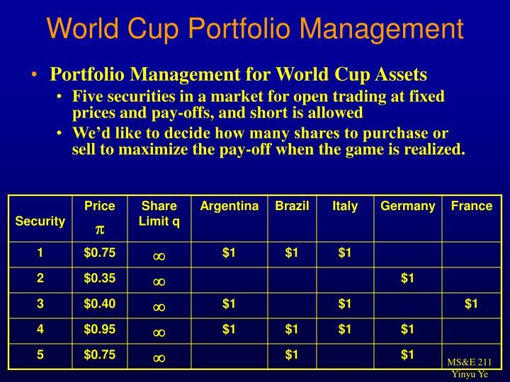 World Cup Portfolio Management