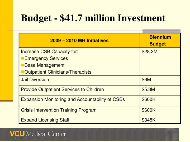 Budget 41 7 million investment