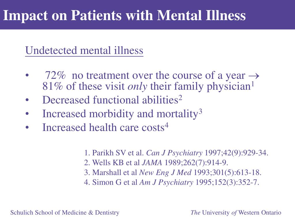 Impact on Patients with Mental Illness