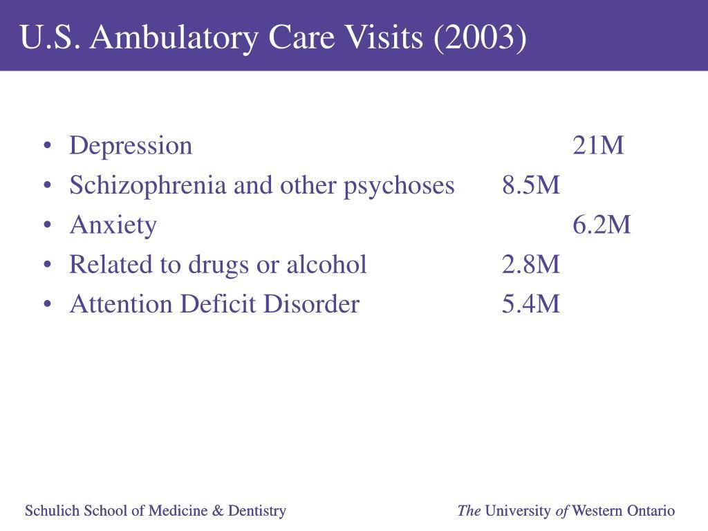 U.S. Ambulatory Care Visits (2003)
