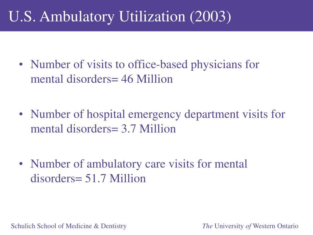 U.S. Ambulatory Utilization (2003)