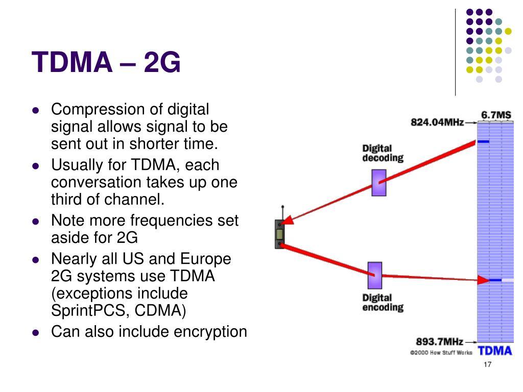 TDMA – 2G