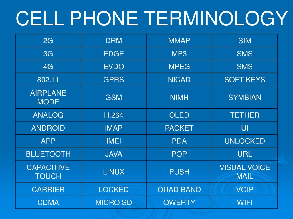 CELL PHONE TERMINOLOGY