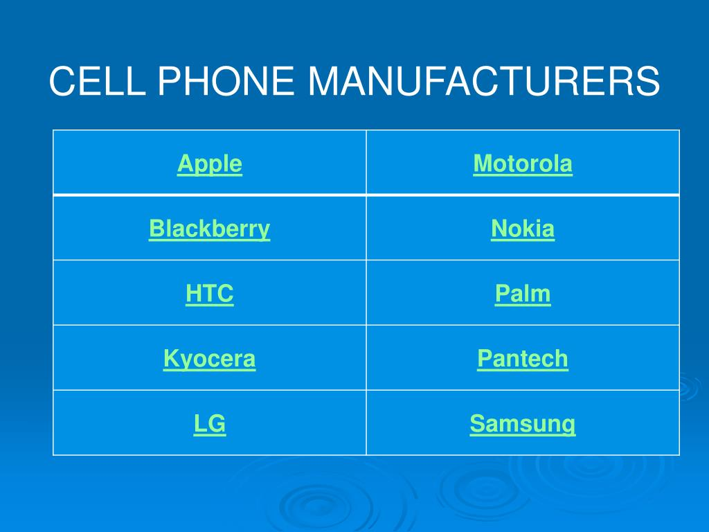 CELL PHONE MANUFACTURERS