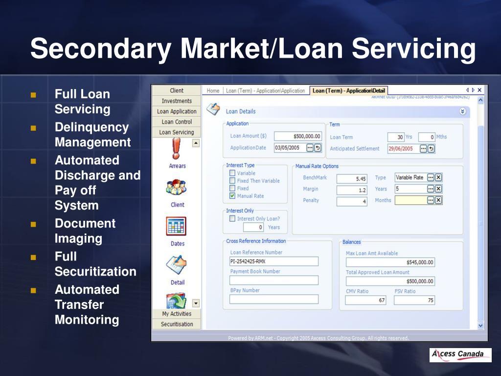 Secondary Market/Loan Servicing