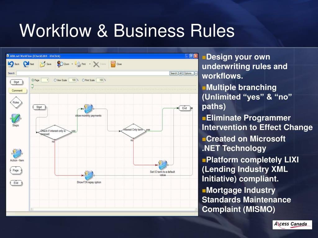 Workflow & Business Rules