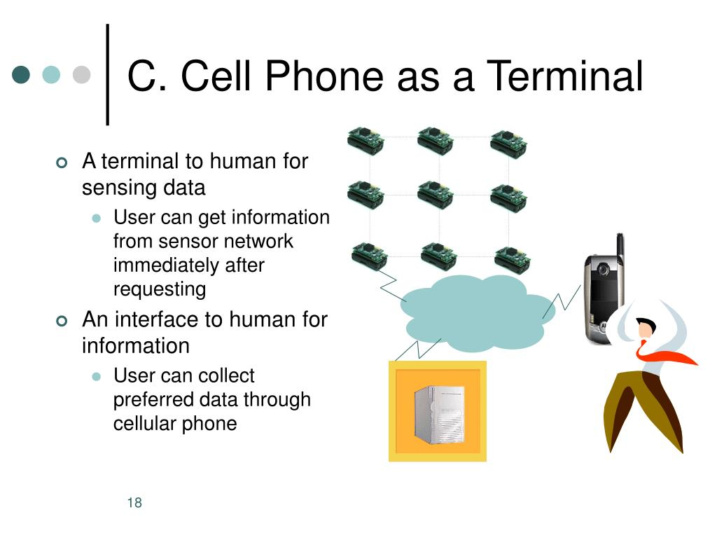 C. Cell Phone as a Terminal
