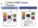 qualcomm chipset solution