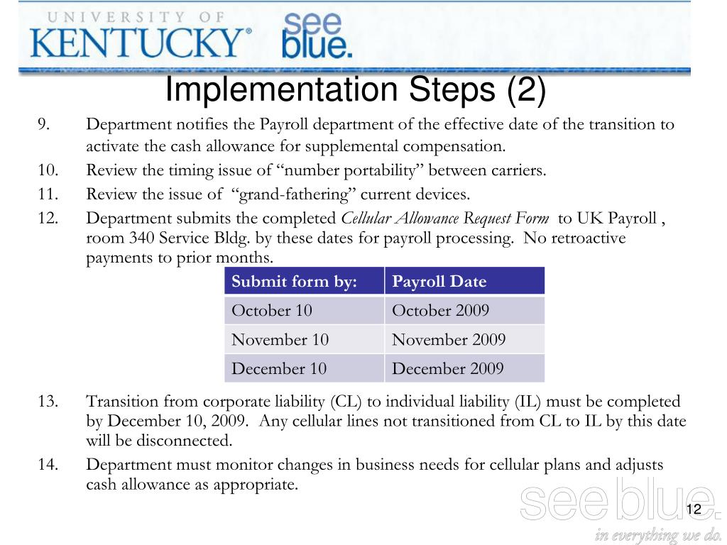 Implementation Steps (2)