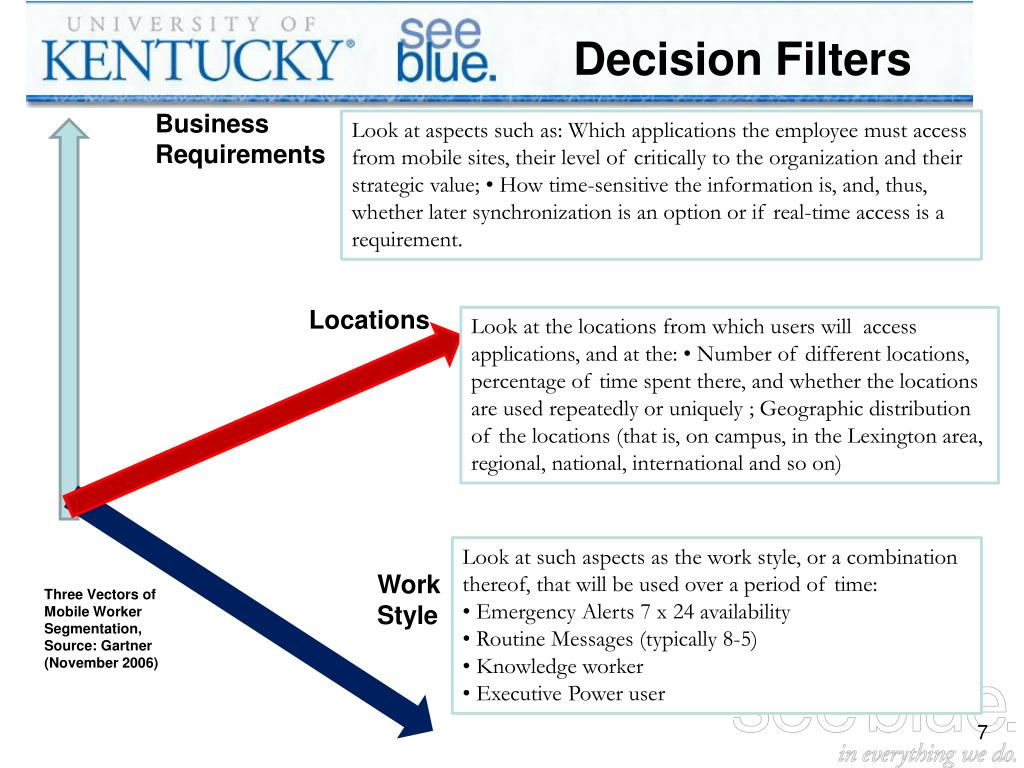 Decision Filters