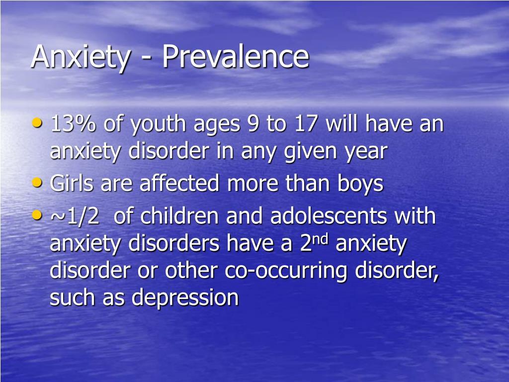 Anxiety - Prevalence