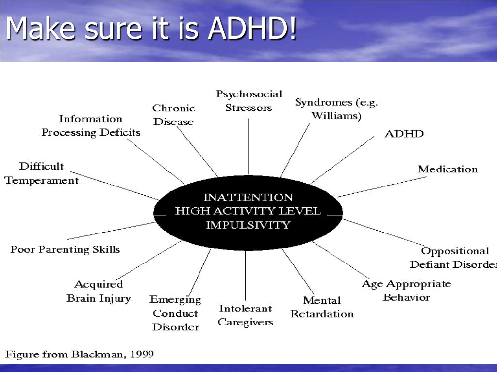 Make sure it is ADHD!