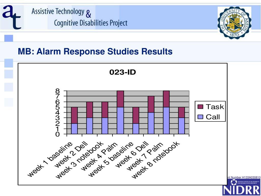 MB: Alarm Response Studies Results