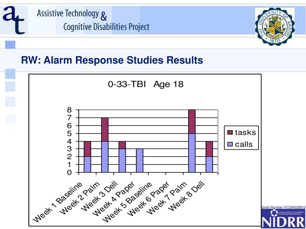 RW: Alarm Response Studies Results