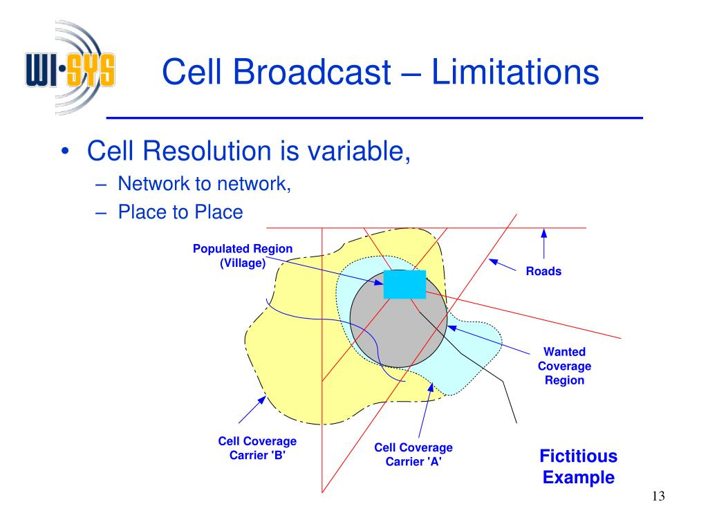 Cell Broadcast – Limitations