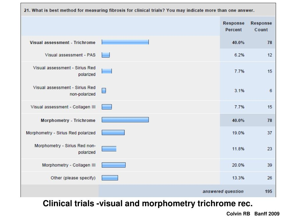 Clinical trials -visual and morphometry trichrome rec.