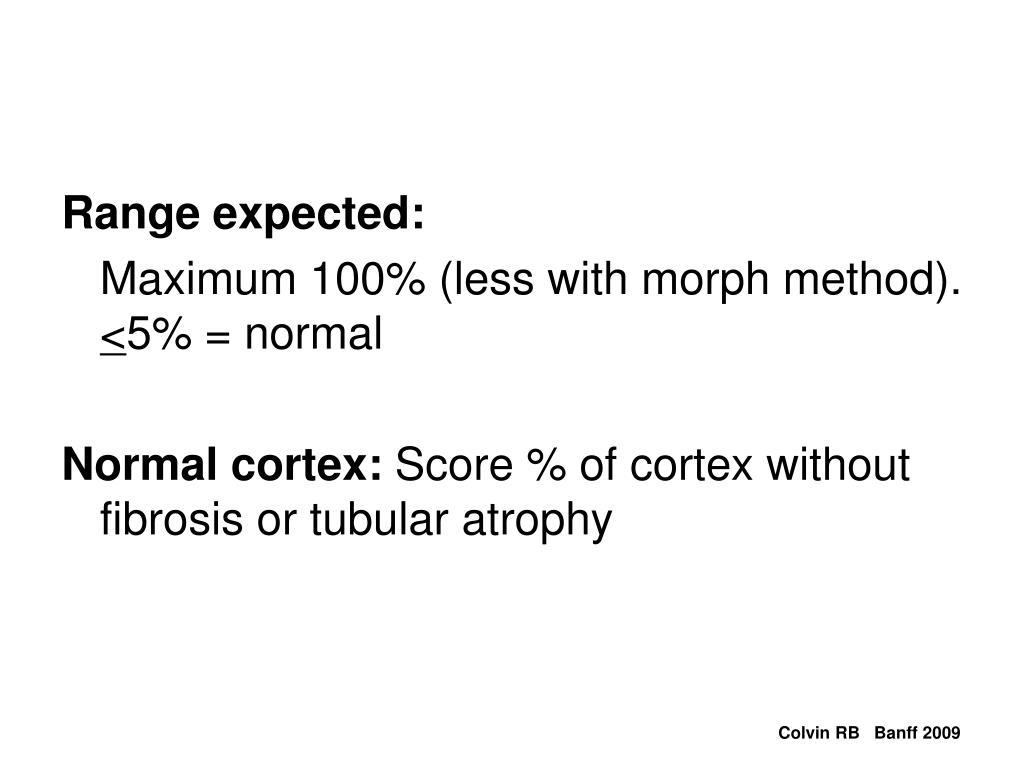 Range expected: