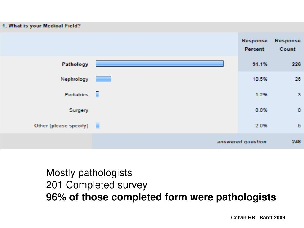 Mostly pathologists