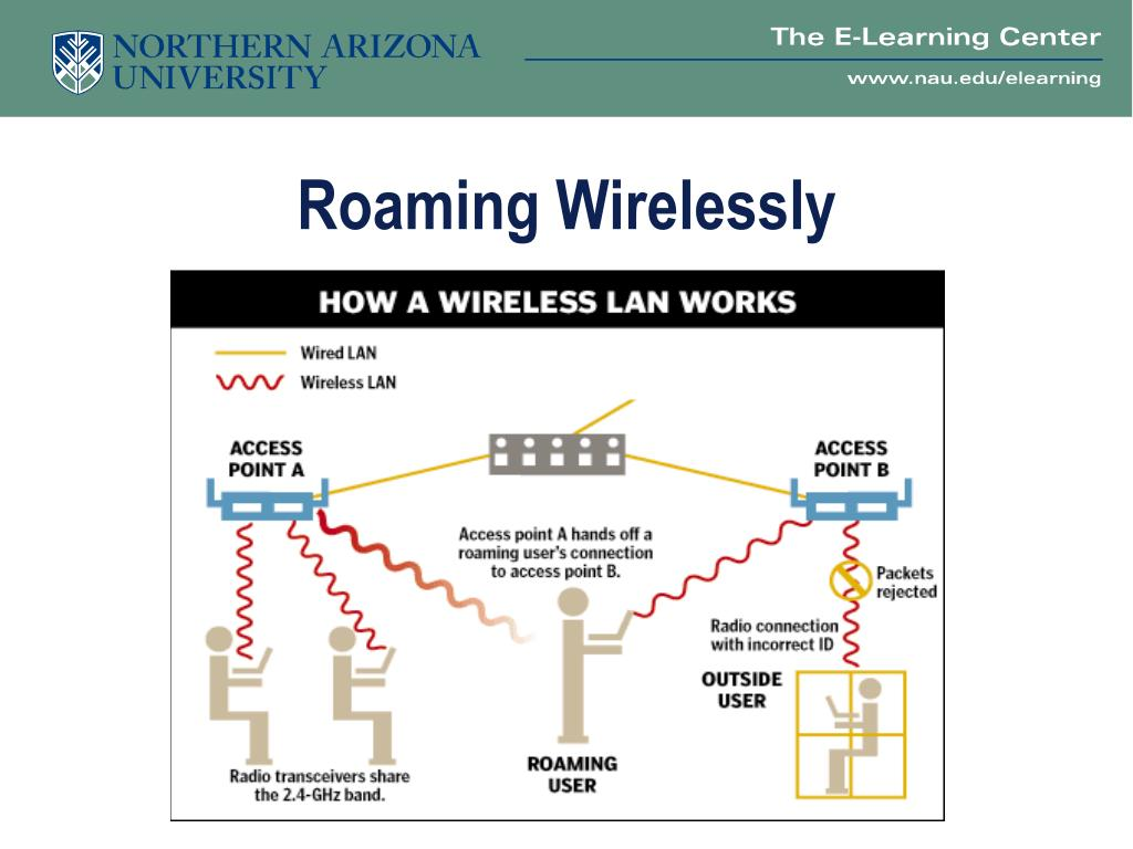 Roaming Wirelessly