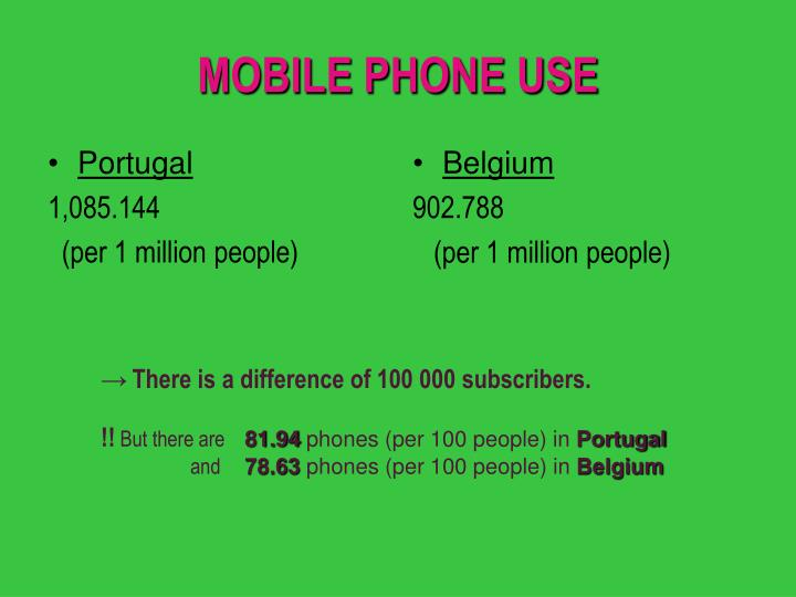 Mobile phone use3
