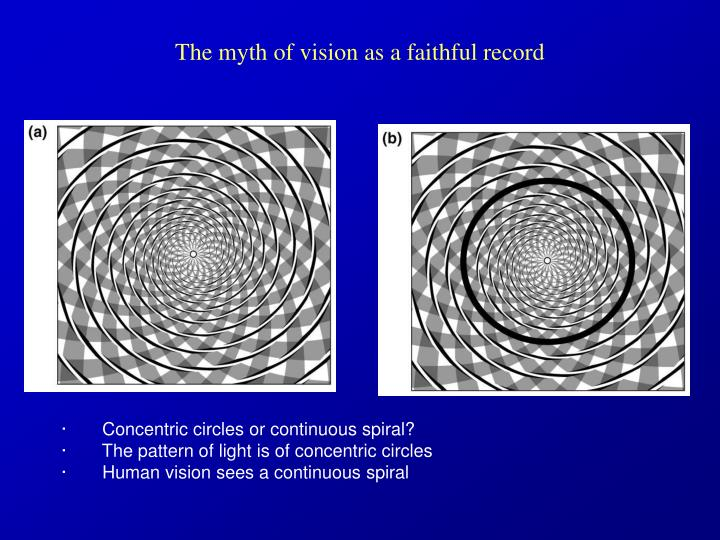 The myth of vision as a faithful record