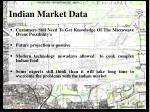 indian market data9