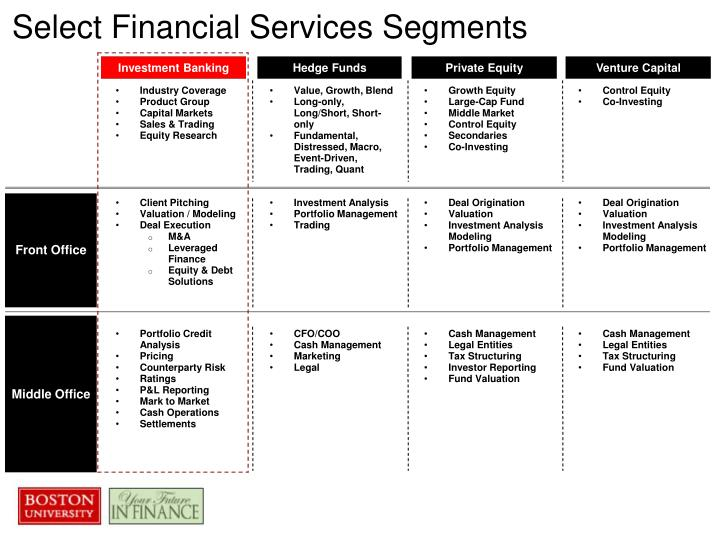 Select financial services segments l.jpg