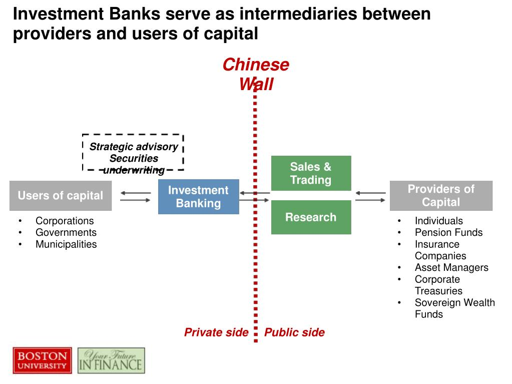 Investment Banks serve as intermediaries between providers and users of capital
