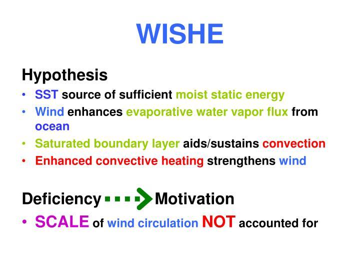 WISHE