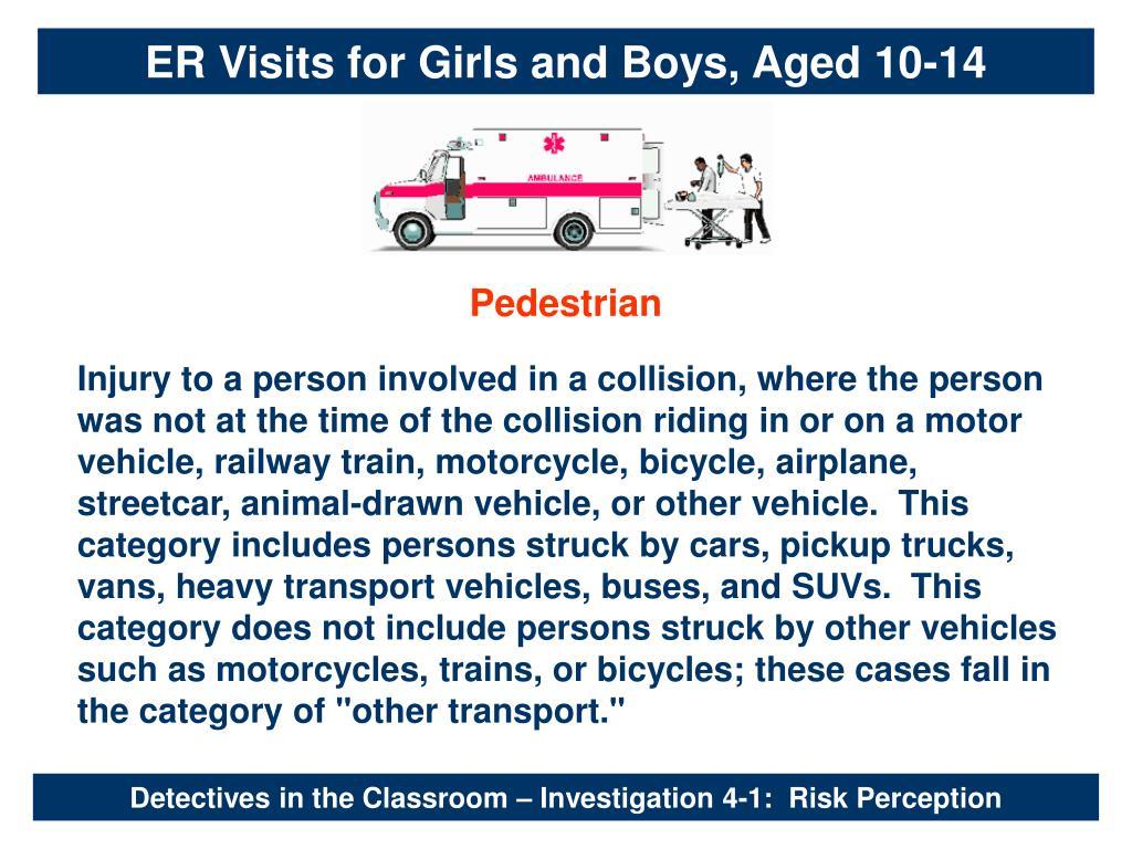 ER Visits for Girls and Boys, Aged 10-14