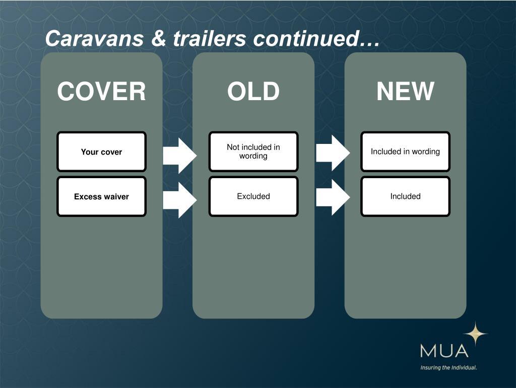 Caravans & trailers continued…