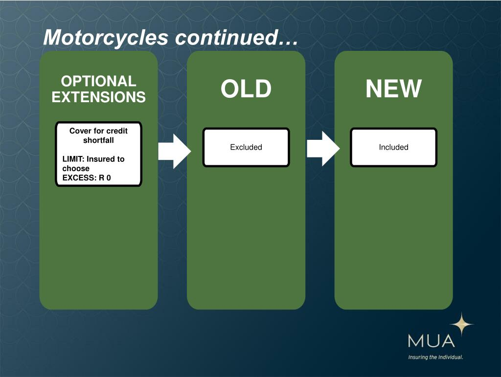 Motorcycles continued…