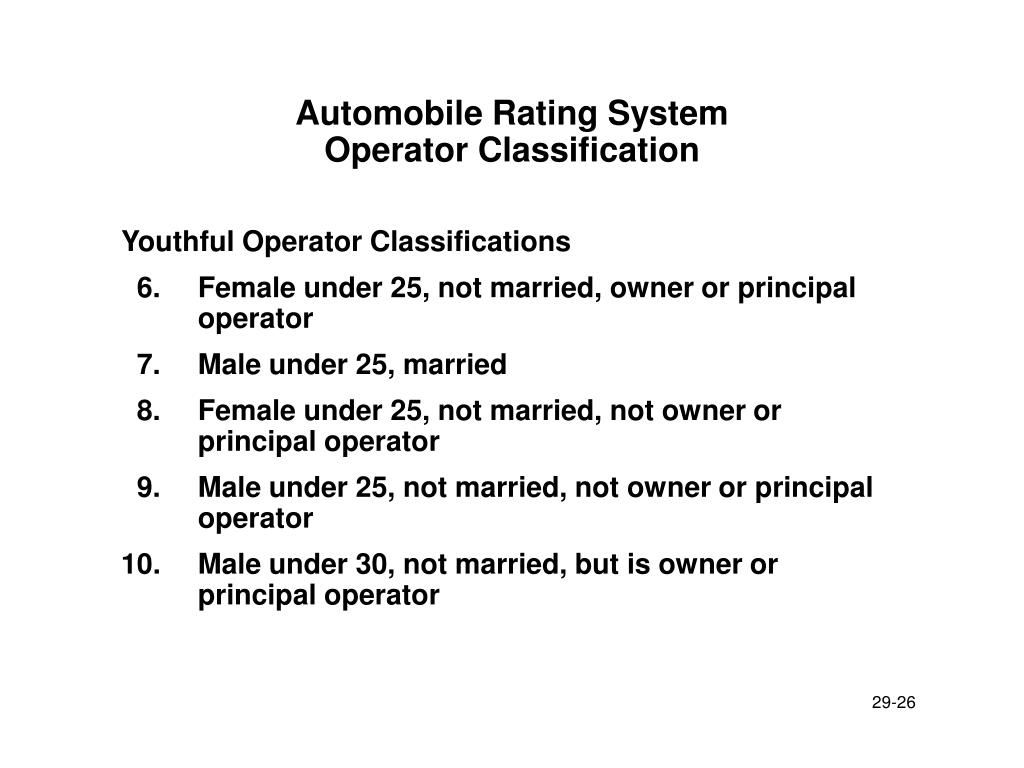 Automobile Rating System