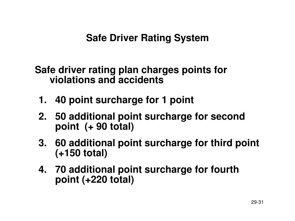 Safe Driver Rating System