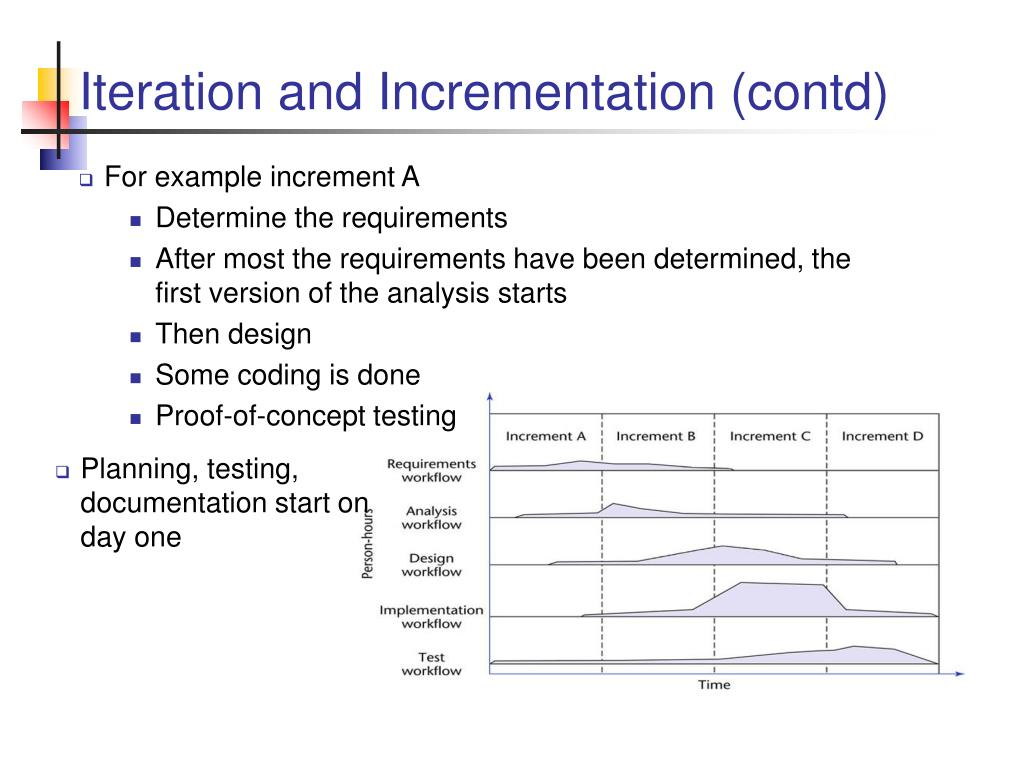 Iteration and Incrementation (contd)