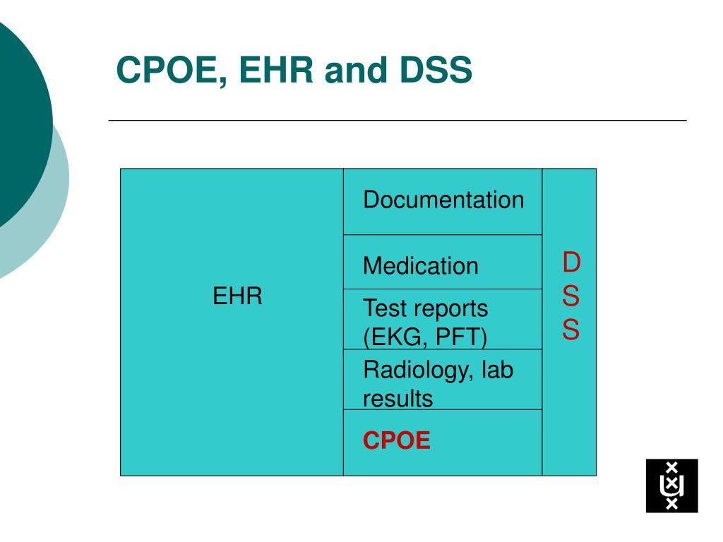 CPOE, EHR and DSS