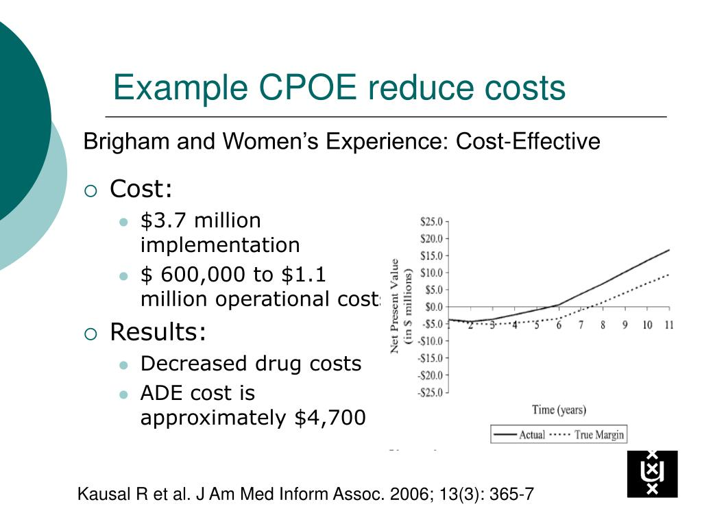 Example CPOE reduce costs